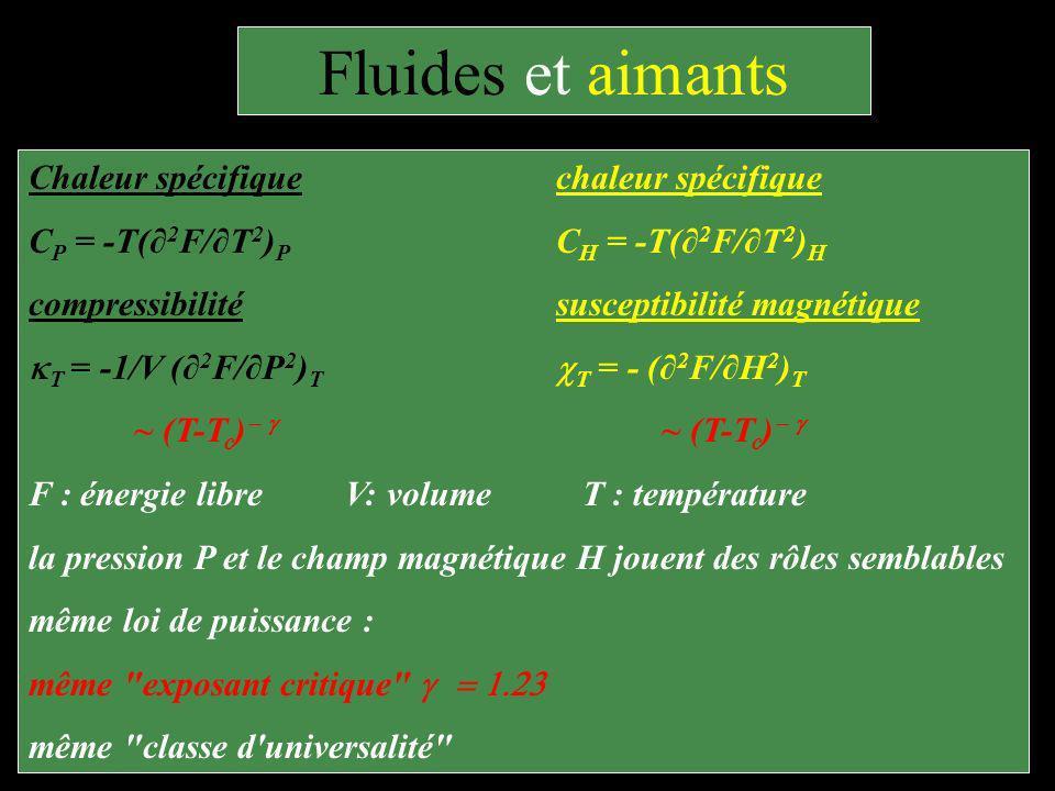 Fluides et aimants Chaleur spécifique chaleur spécifique