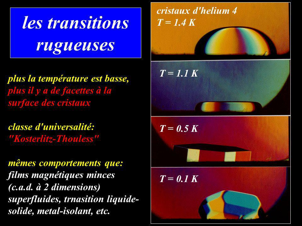 les transitions rugueuses