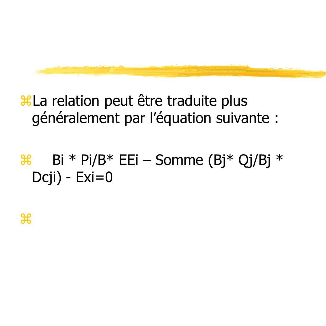 La relation peut être traduite plus généralement par l'équation suivante :