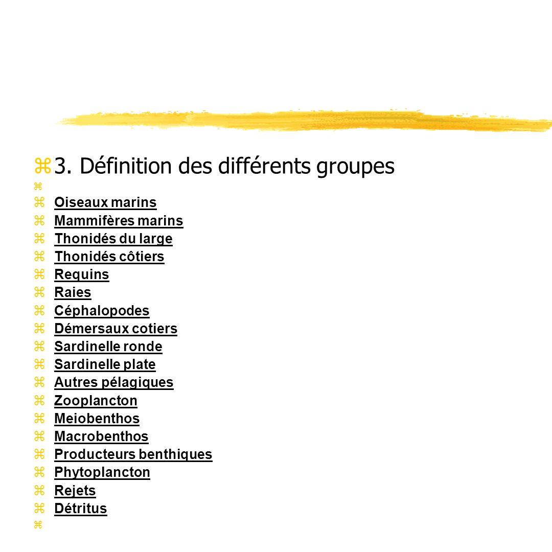 3. Définition des différents groupes