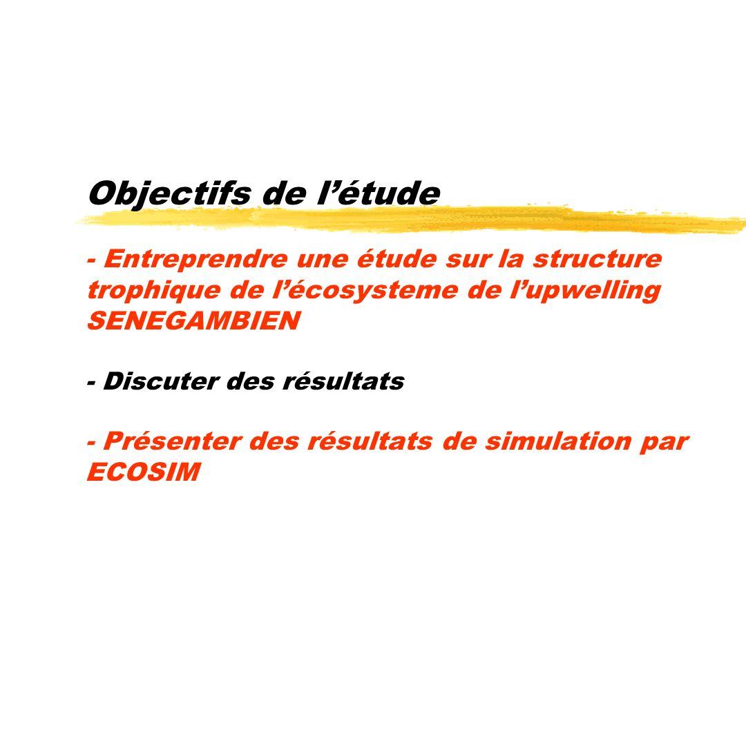 Objectifs de l'étude - Entreprendre une étude sur la structure trophique de l'écosysteme de l'upwelling SENEGAMBIEN - Discuter des résultats - Présenter des résultats de simulation par ECOSIM