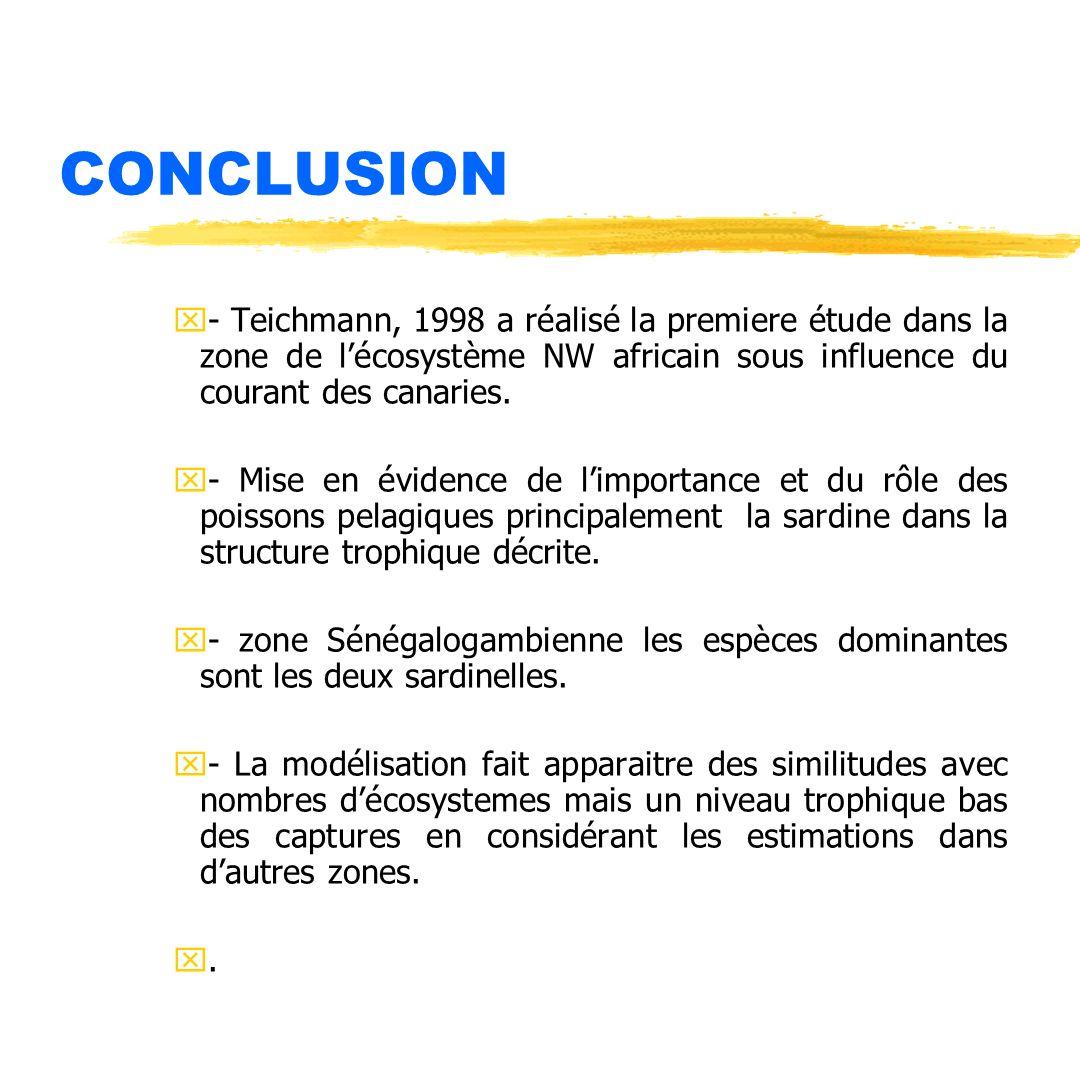 CONCLUSION - Teichmann, 1998 a réalisé la premiere étude dans la zone de l'écosystème NW africain sous influence du courant des canaries.