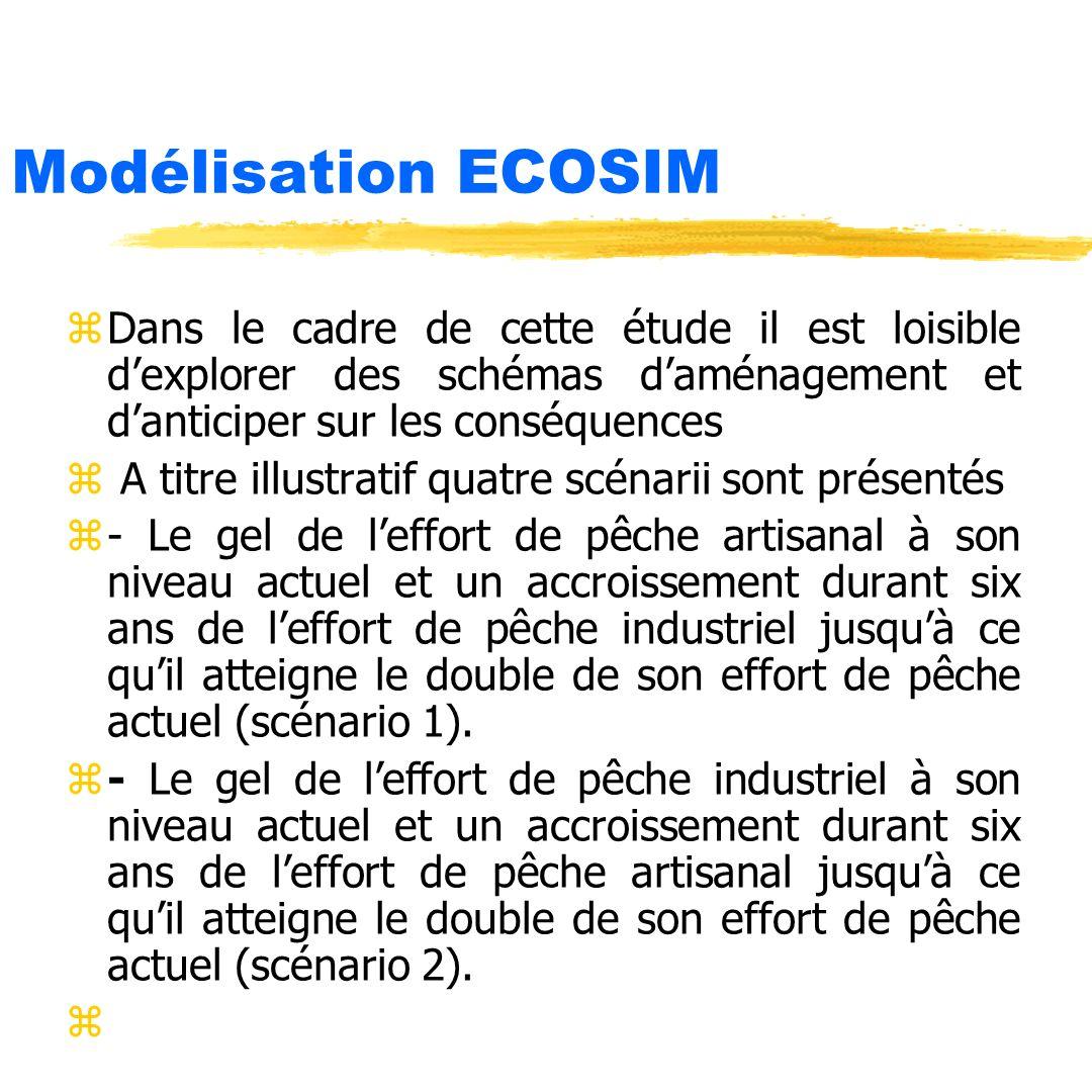 Modélisation ECOSIM Dans le cadre de cette étude il est loisible d'explorer des schémas d'aménagement et d'anticiper sur les conséquences.