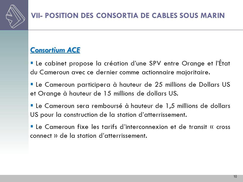 VII- POSITION DES CONSORTIA DE CABLES SOUS MARIN