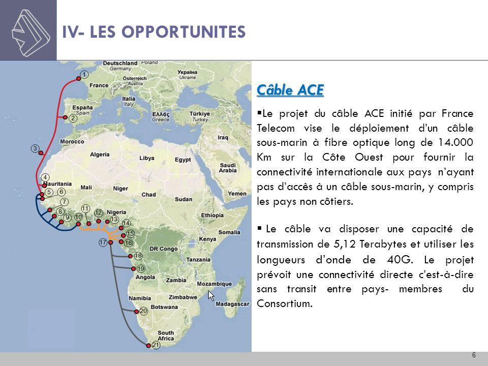 IV- LES OPPORTUNITES Câble ACE