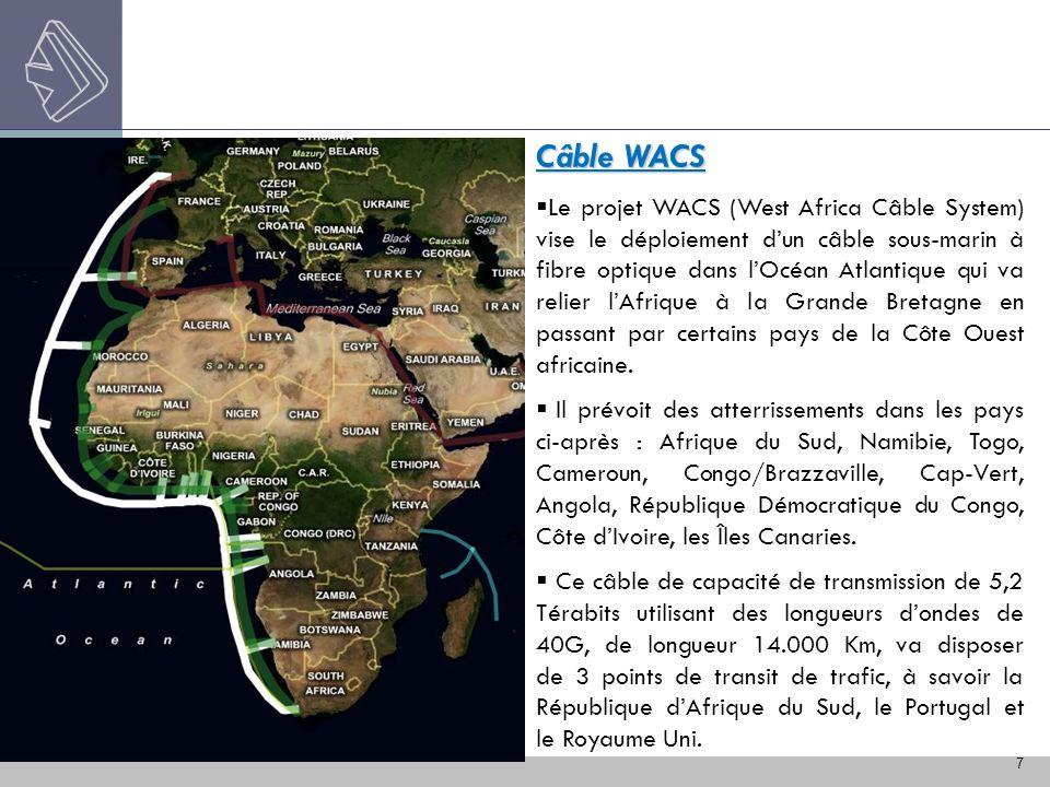 Câble WACS