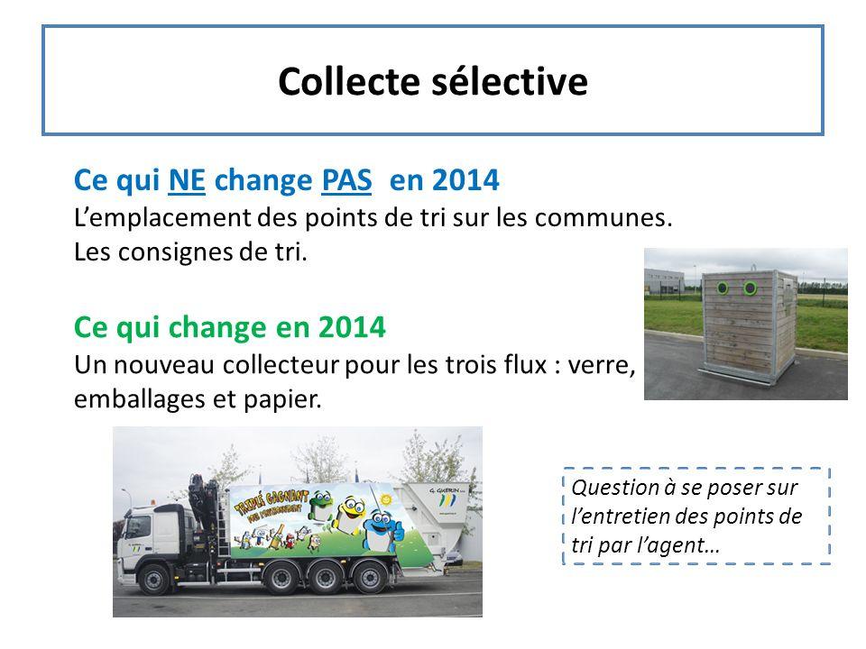 Collecte sélective Ce qui NE change PAS en 2014 Ce qui change en 2014