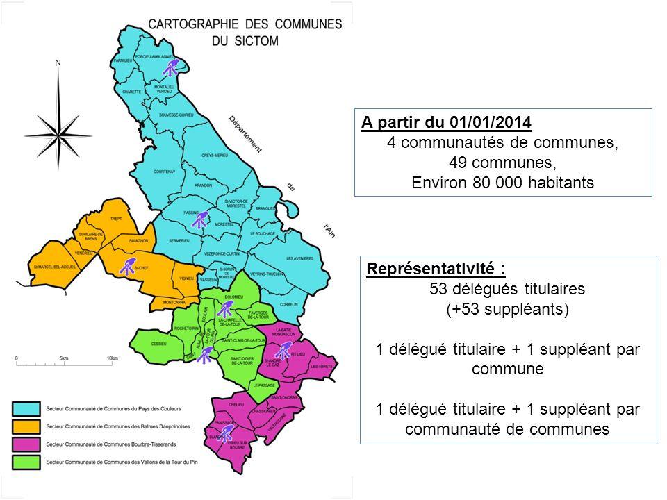 4 communautés de communes, 49 communes, Environ 80 000 habitants