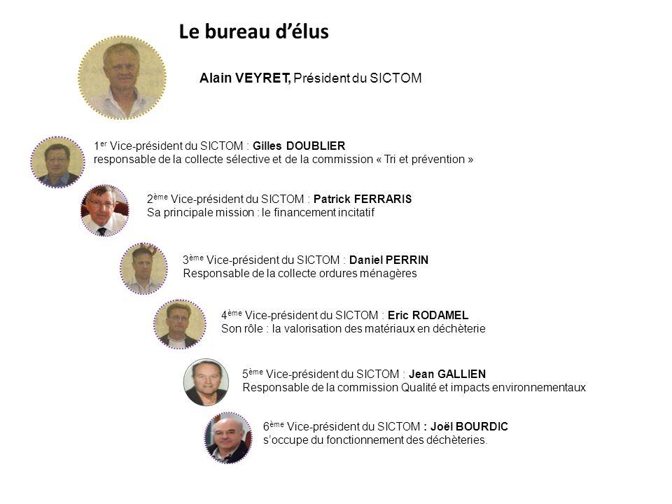 Le bureau d'élus Alain VEYRET, Président du SICTOM