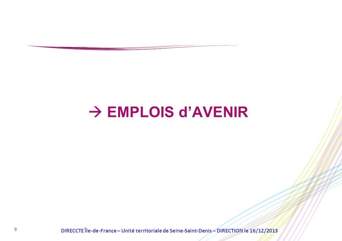  EMPLOIS d'AVENIR DIRECCTE Île-de-France – Unité territoriale de Seine-Saint-Denis – DIRECTION le 16/12/2013.