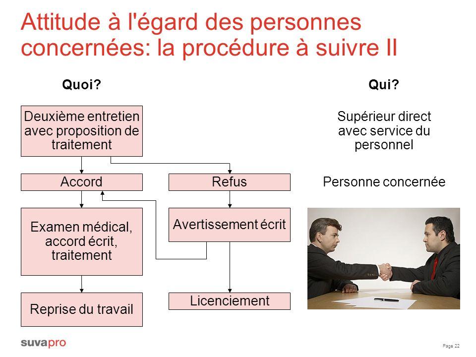 Attitude à l égard des personnes concernées: la procédure à suivre II