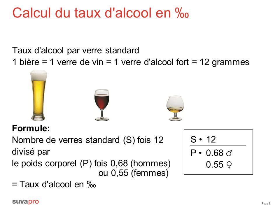 Calcul du taux d alcool en ‰