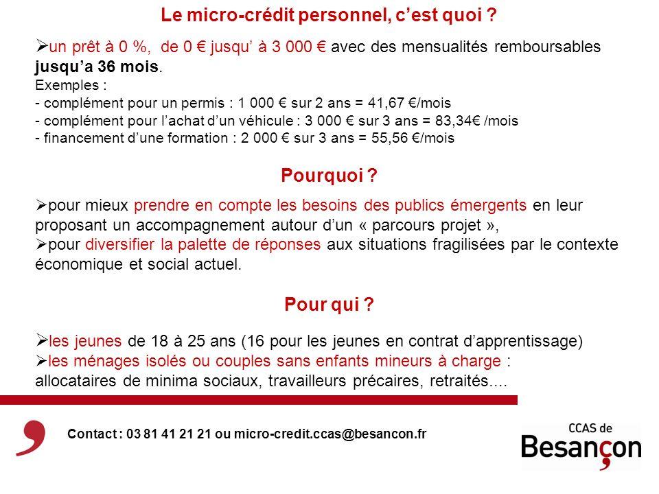 Le micro-crédit personnel, c'est quoi