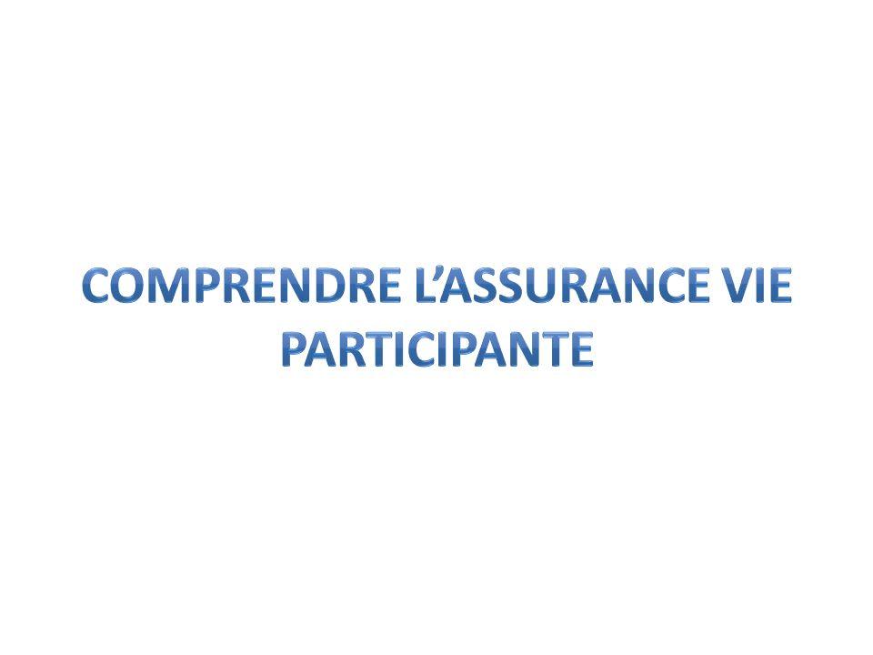 Comprendre l'assurance vie participante