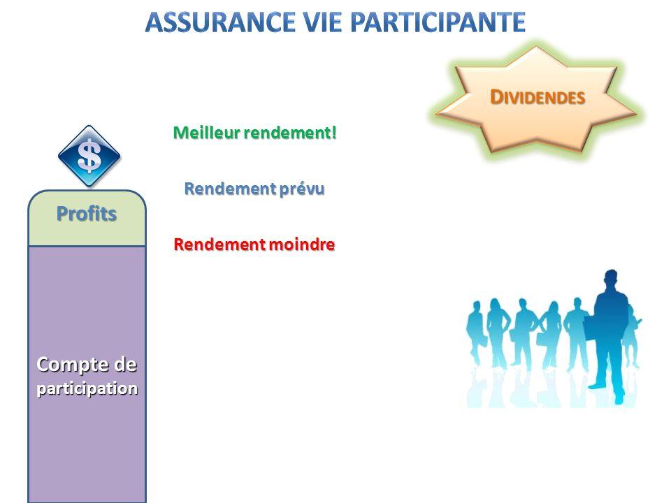 Assurance vie participante Compte de participation