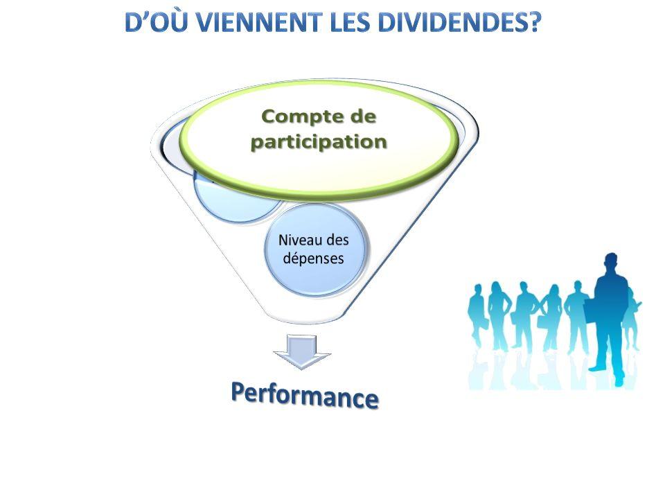 D'où viennent les dividendes Compte de participation