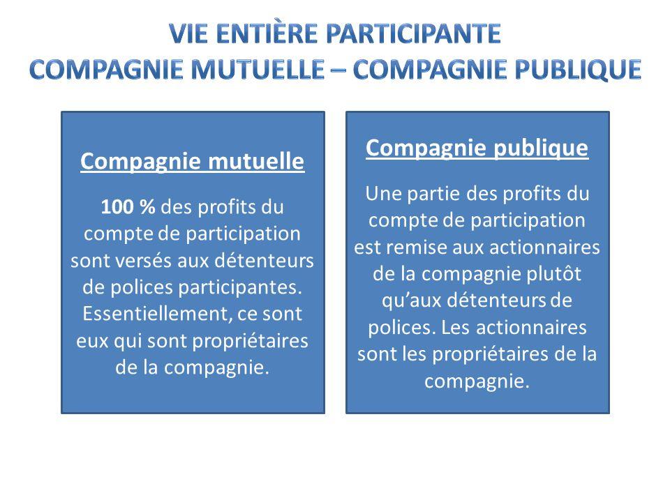 Vie entière participante Compagnie mutuelle – compagnie publique