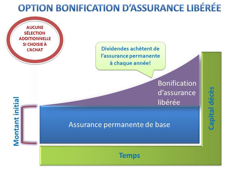 Option bonification d'assurance libérée