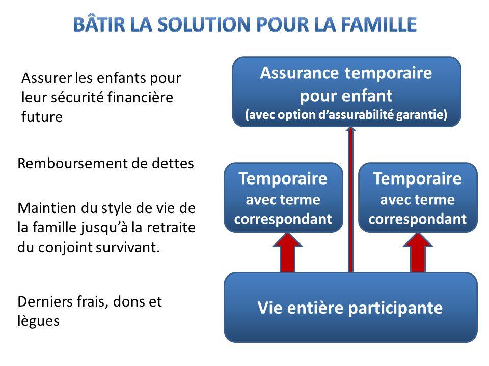 Bâtir la solution pour la famille