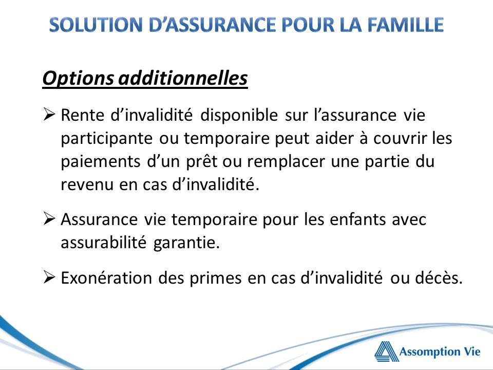 Solution d'assurance pour la famille