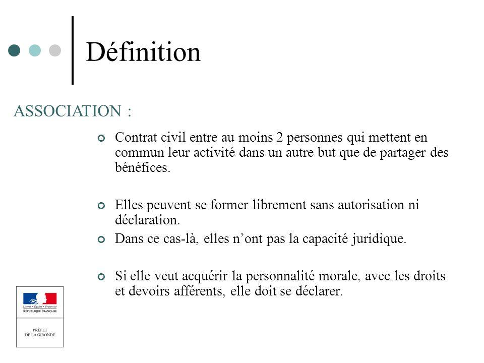 Définition ASSOCIATION :
