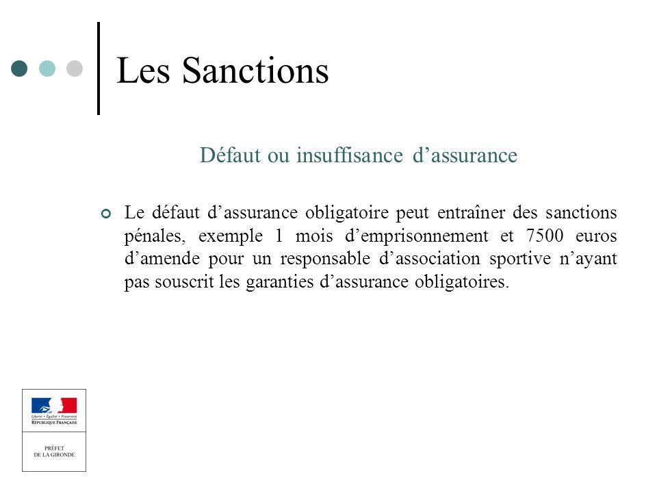 Défaut ou insuffisance d'assurance