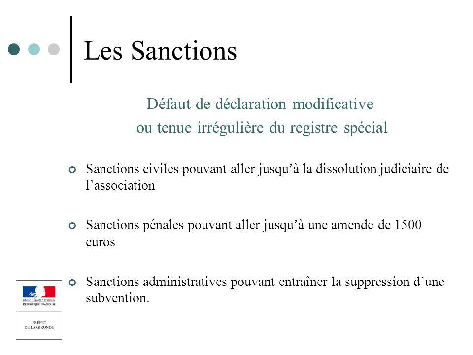 Les Sanctions Défaut de déclaration modificative