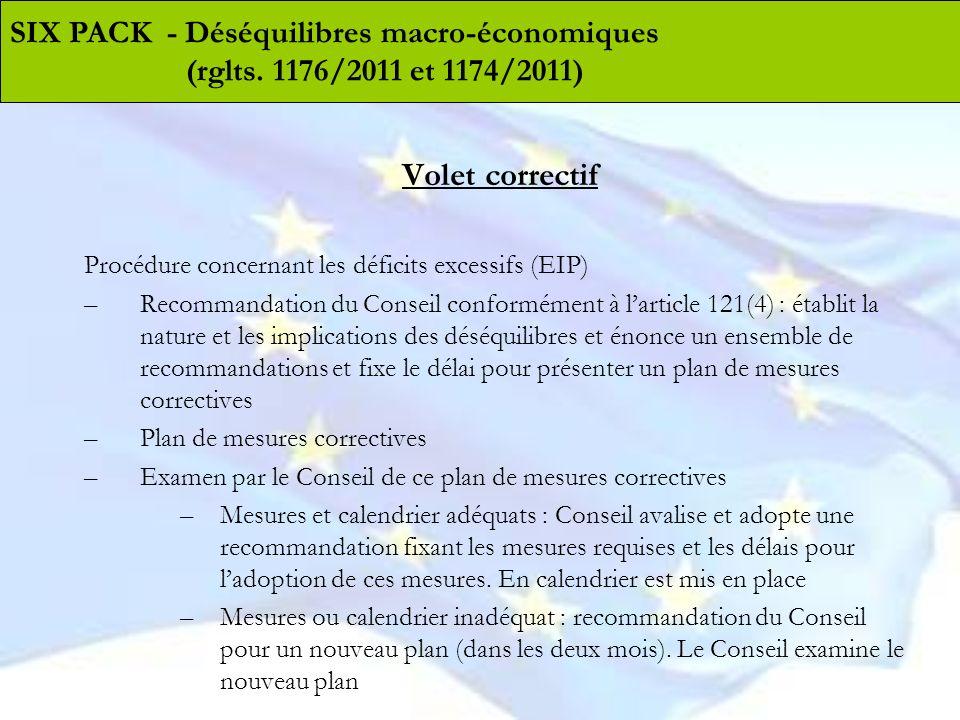 SIX PACK - Déséquilibres macro-économiques (rglts