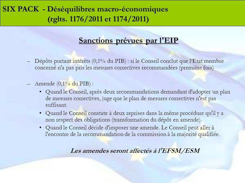 Les amendes seront affectés à l EFSM/ESM