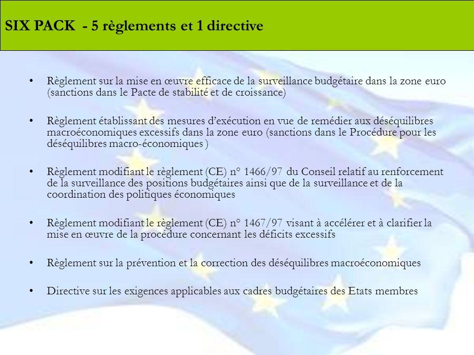 SIX PACK - 5 règlements et 1 directive