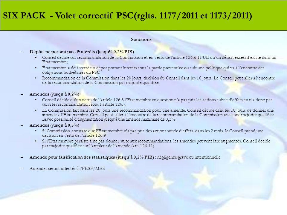SIX PACK - Volet correctif PSC(rglts. 1177/2011 et 1173/2011)