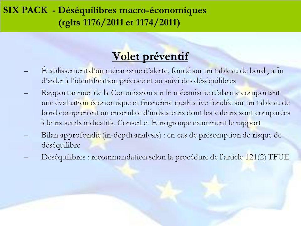 Volet préventif SIX PACK - Déséquilibres macro-économiques