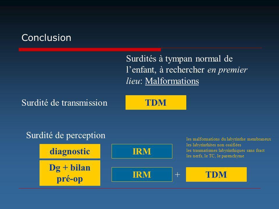 TDM diagnostic IRM Dg + bilan pré-op IRM TDM