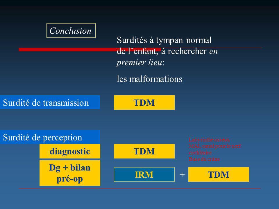 TDM diagnostic TDM Dg + bilan pré-op IRM TDM