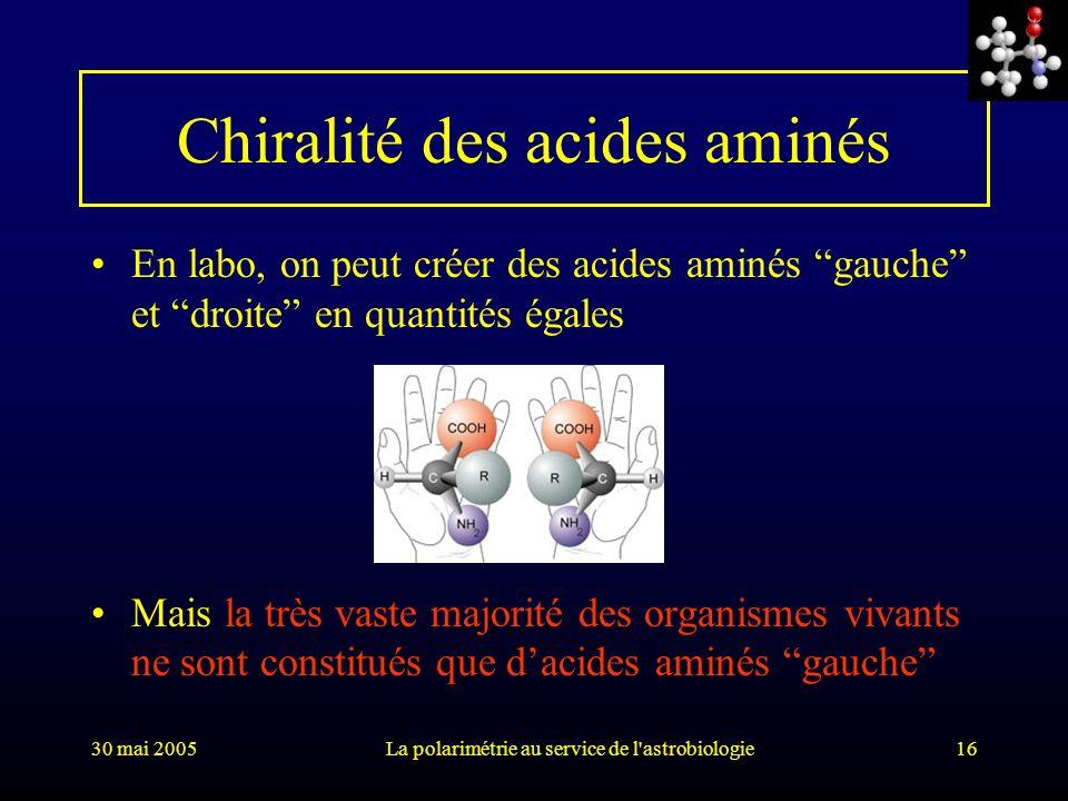 Chiralité des acides aminés