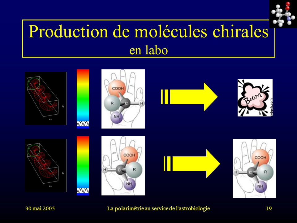 Production de molécules chirales en labo