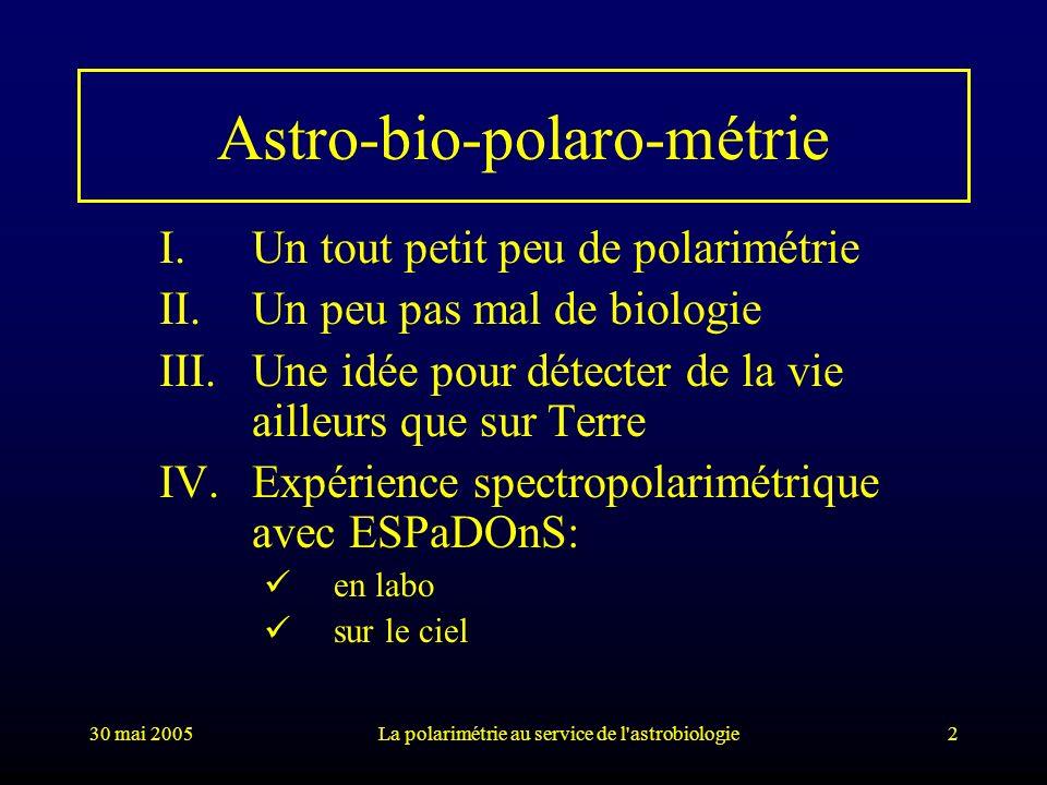 Astro-bio-polaro-métrie