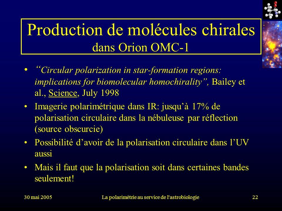 Production de molécules chirales dans Orion OMC-1