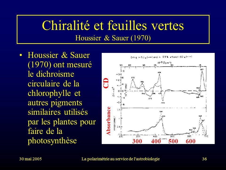 Chiralité et feuilles vertes Houssier & Sauer (1970)