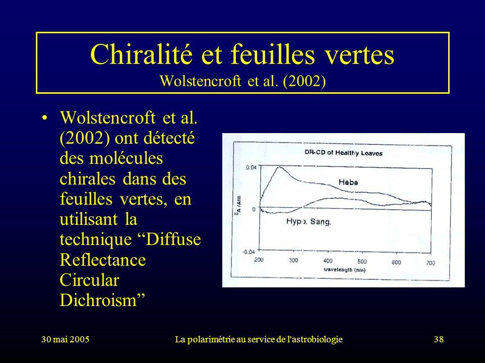 Chiralité et feuilles vertes Wolstencroft et al. (2002)