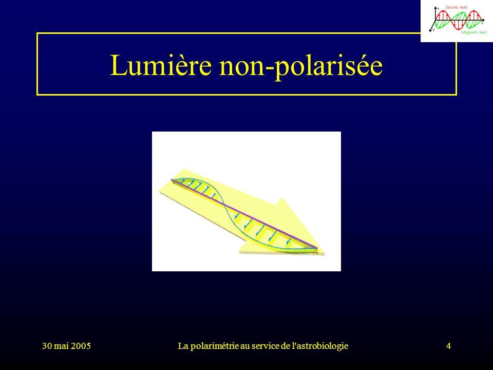 Lumière non-polarisée