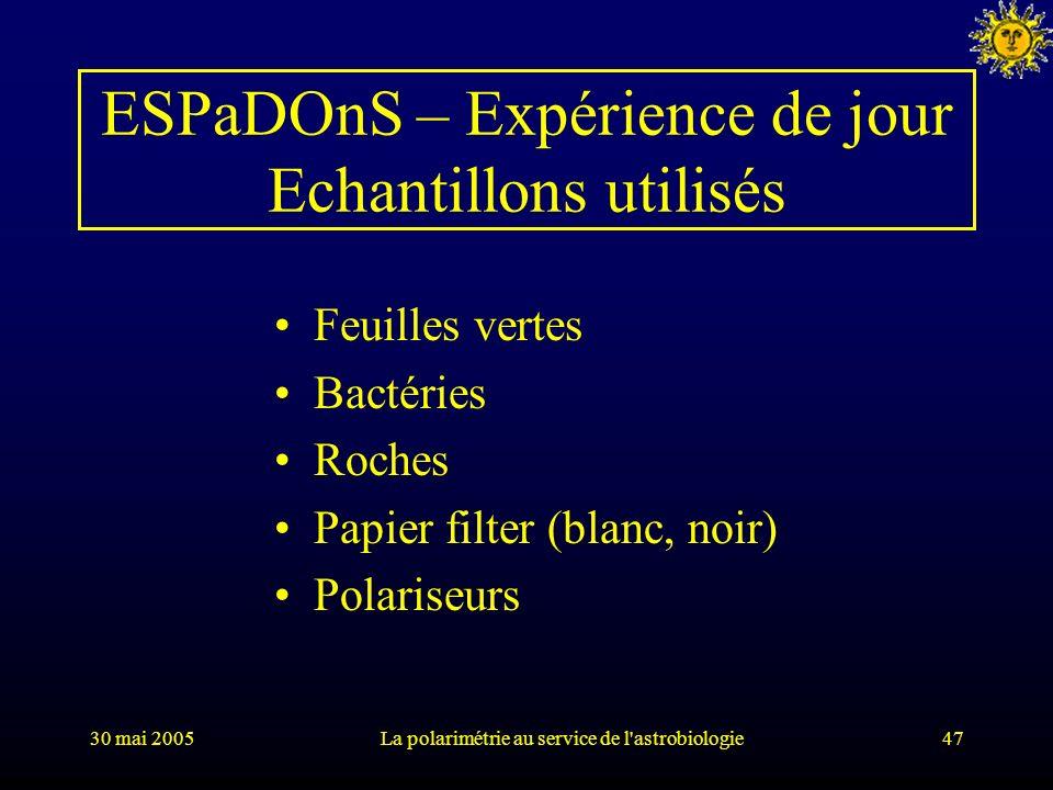 ESPaDOnS – Expérience de jour Echantillons utilisés
