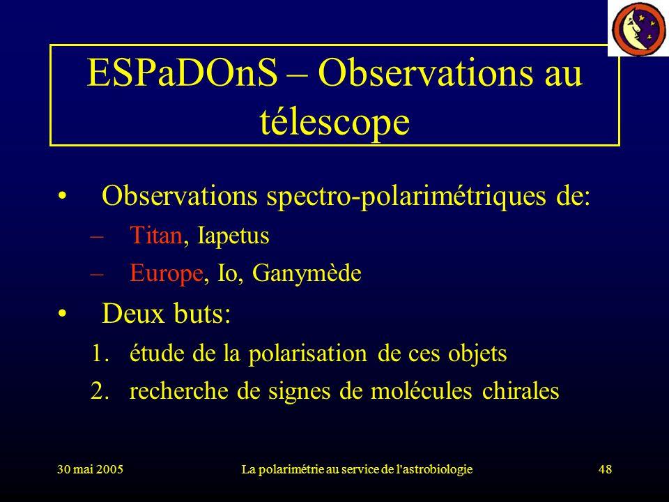 ESPaDOnS – Observations au télescope
