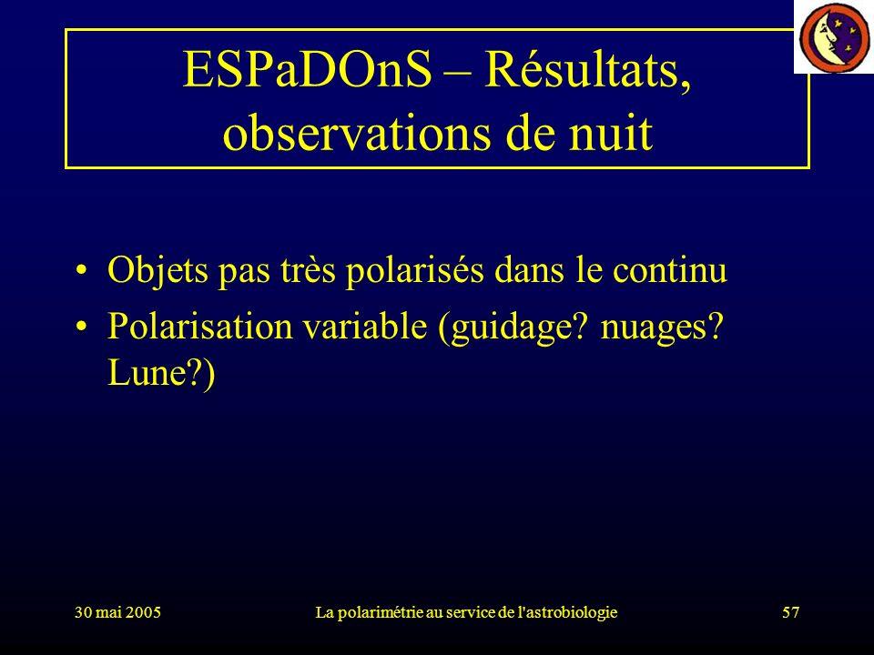 ESPaDOnS – Résultats, observations de nuit