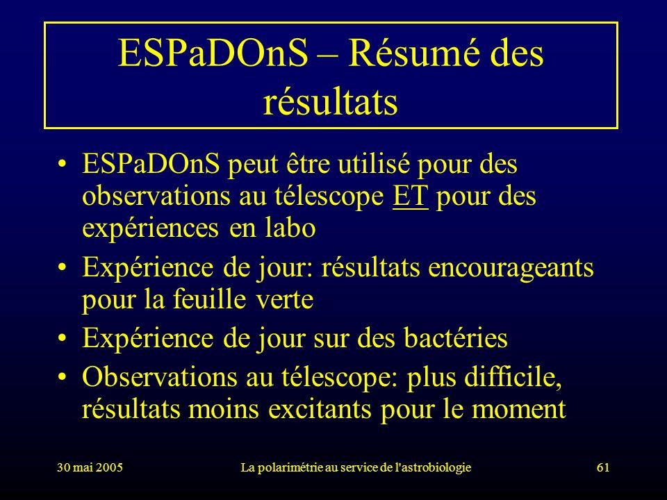ESPaDOnS – Résumé des résultats