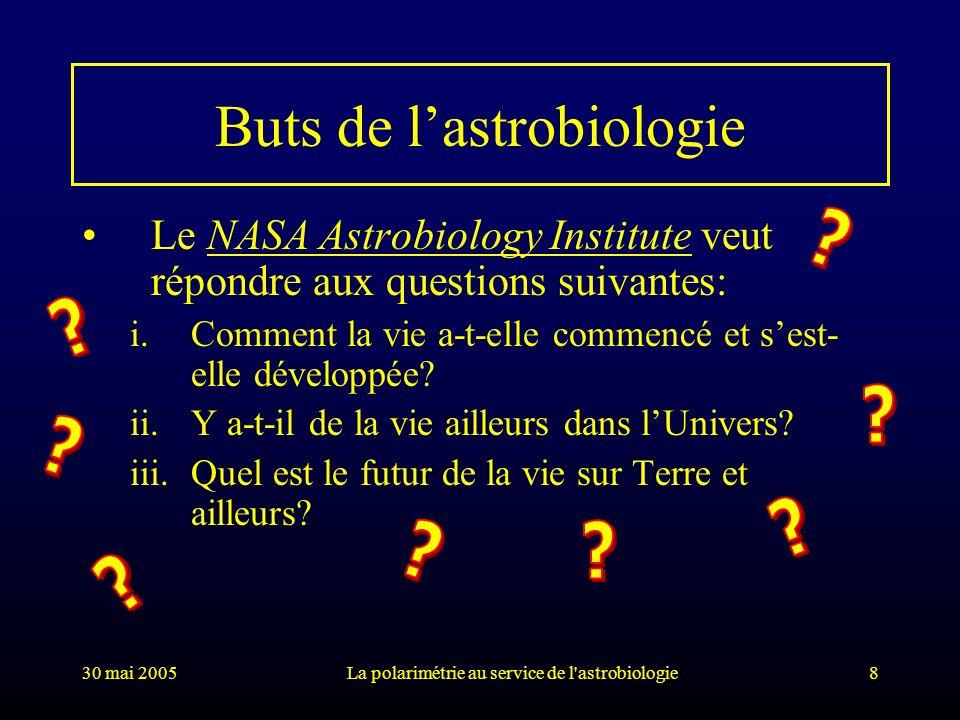 Buts de l'astrobiologie