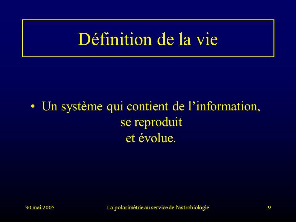 Définition de la vie Un système qui contient de l'information, se reproduit et évolue.