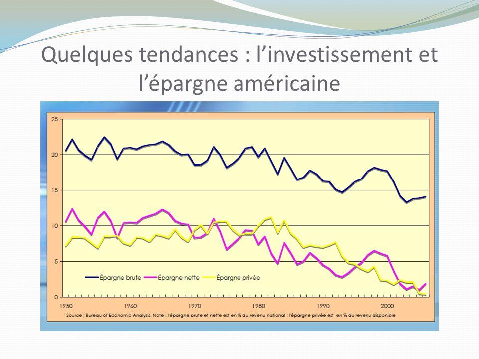 Quelques tendances : l'investissement et l'épargne américaine