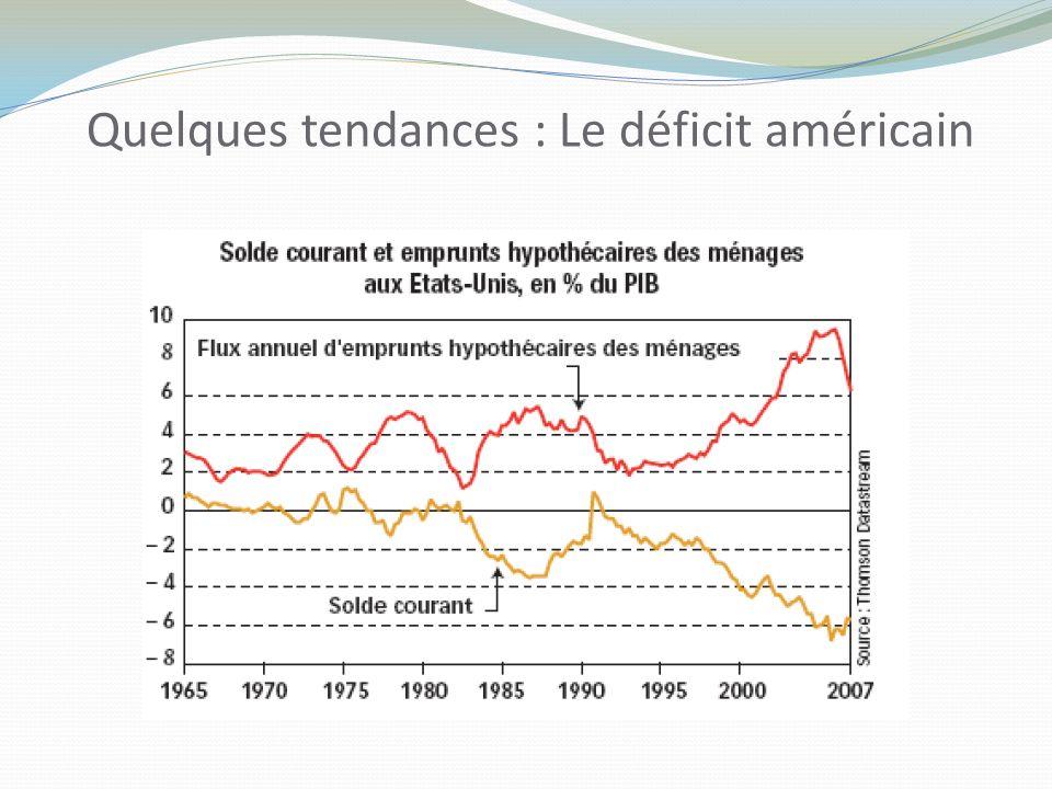 Quelques tendances : Le déficit américain