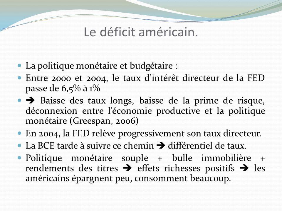 Le déficit américain. La politique monétaire et budgétaire :